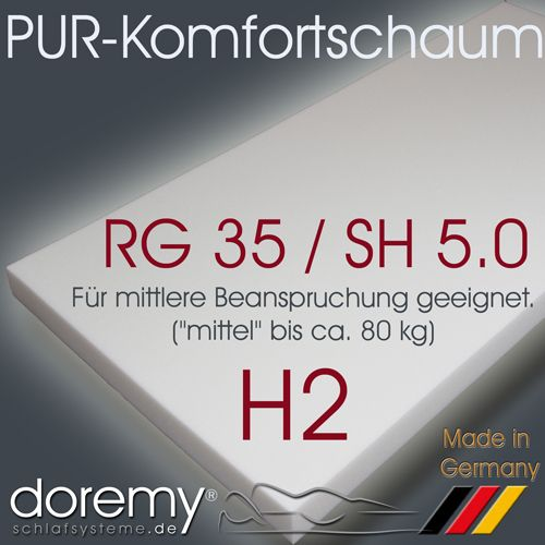 PUR-Komfortschaum RG35/5.0