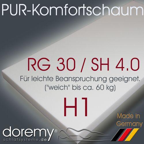 PUR-Komfortschaum RG30/4.0