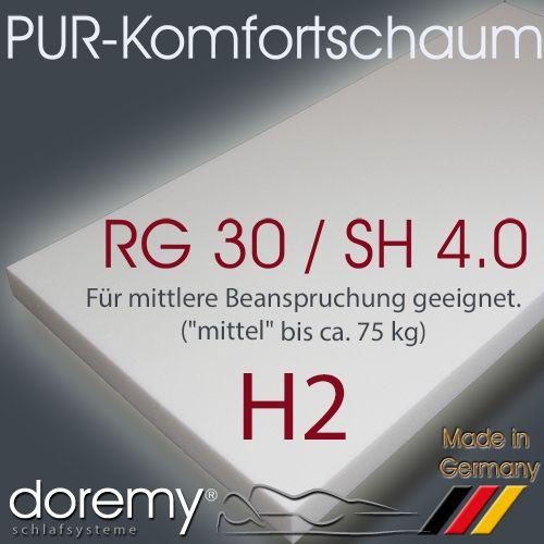 PUR-Komfortschaum RG30/40
